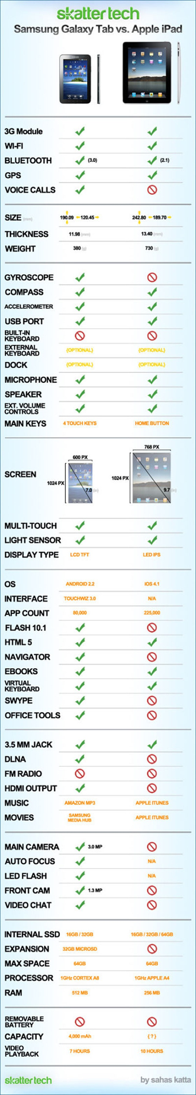 ipad_vs_samsung_galaxy_tab_thumb