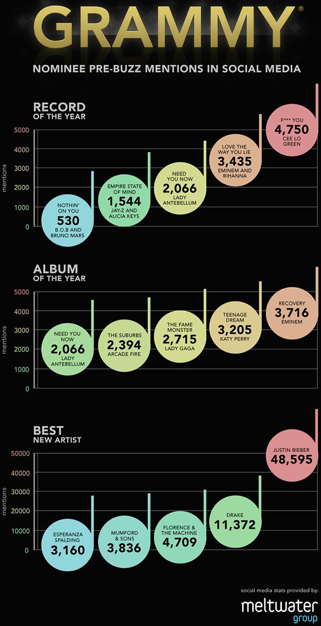 Grammy_Infographic_v2