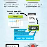 linkedin-infographic-image-mashab