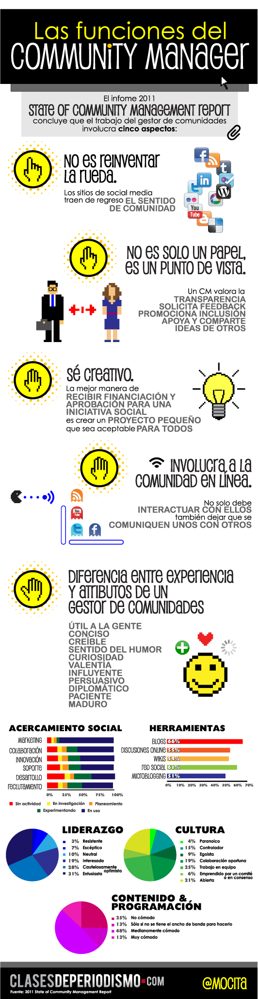 http://www.clasesdeperiodismo.com/wp-content/uploads/2011/04/info-funciones-cm-11.png