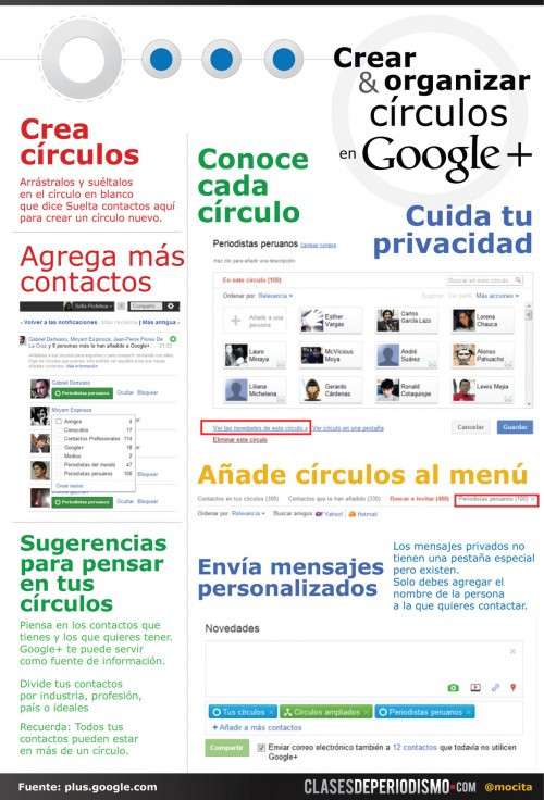 Organiza tus círculos en Google+ por ClasesdePeriodismo.com