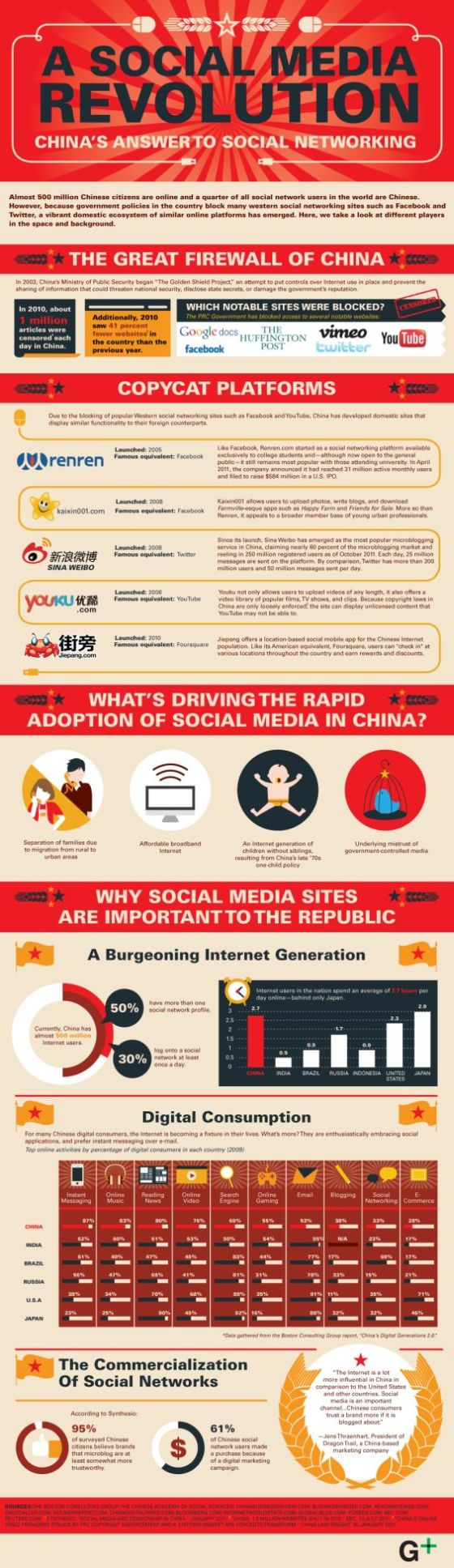 SocialMediaRevolution2