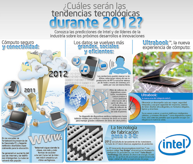 TENDENCIAS INTEL