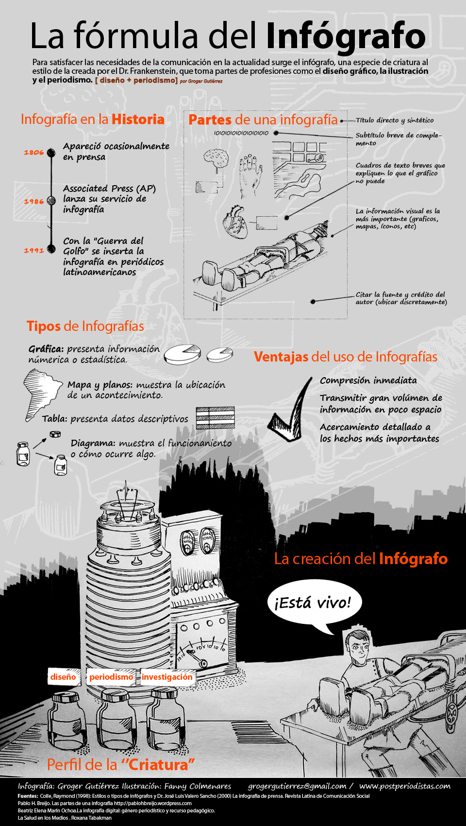 Infografia_drfrankstein1