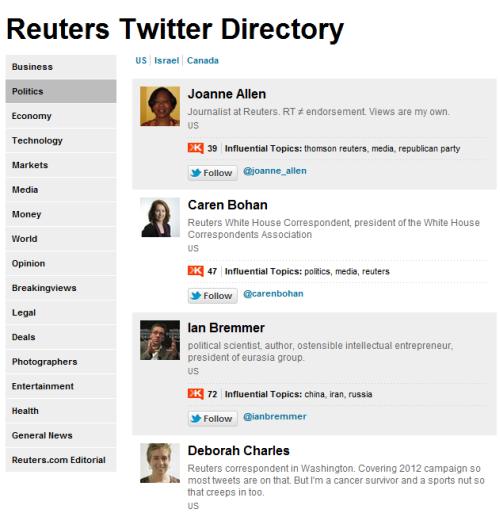 reuters-directorio