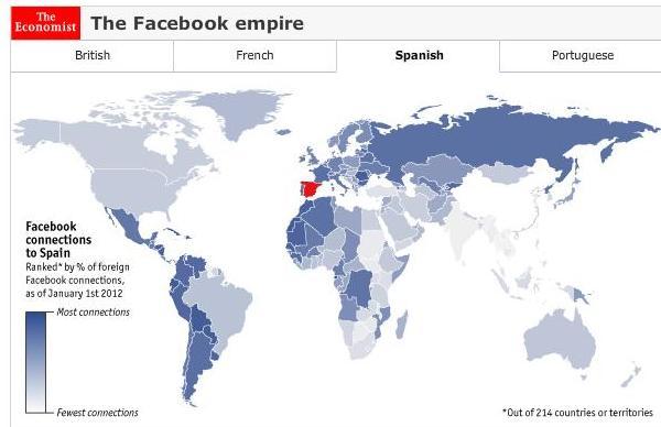 Los imperios de Facebook