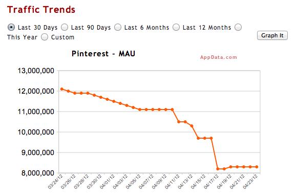 Captura de pantalla 2012-04-23 a la(s) 08.09.06