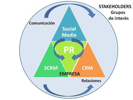 PR 3.0 canales con el cliente