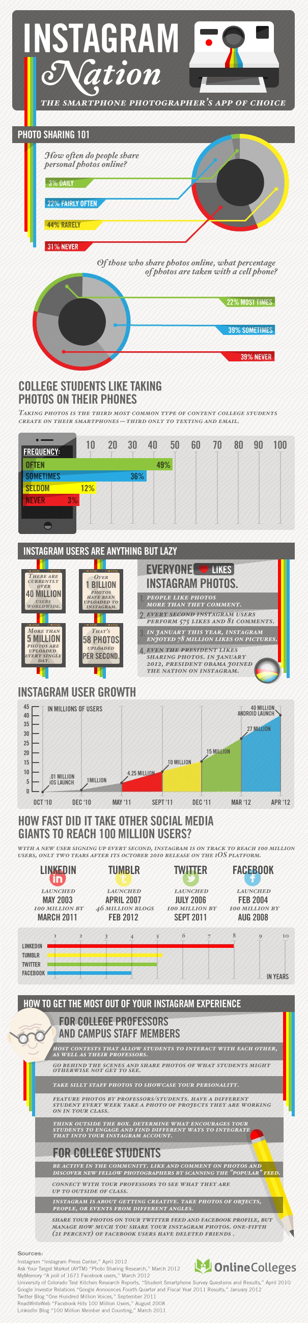 instagram-nation-infographic