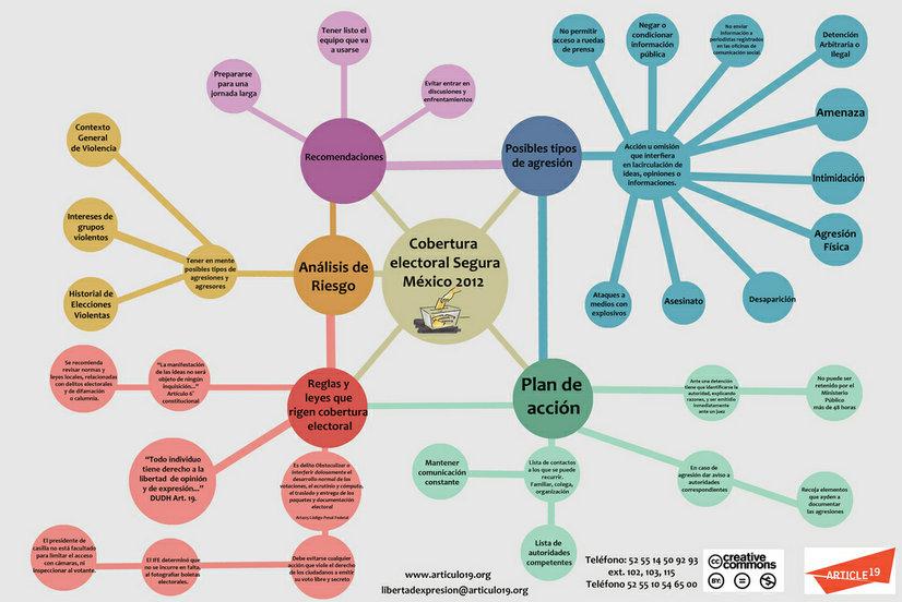cobertura electoral 2012