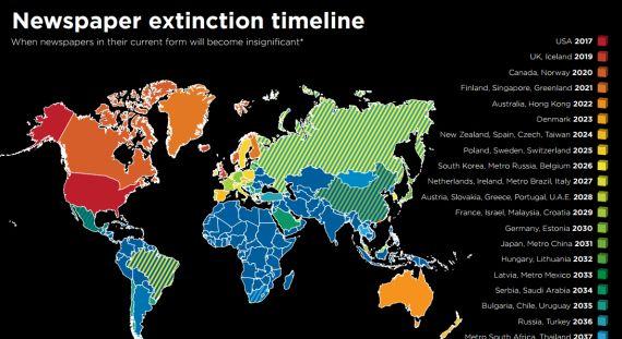 extinción de los diarios