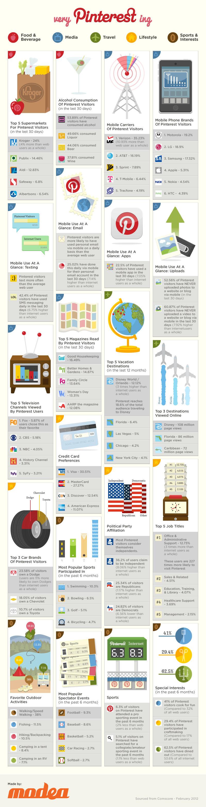 pinterest_partdeux-infographic-800