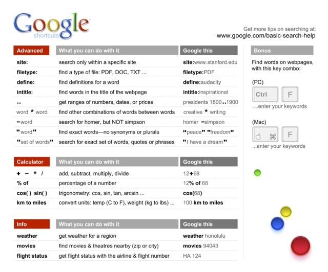 google cheat sheet searching filetype pdf