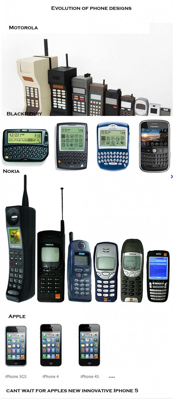 celulares evolución
