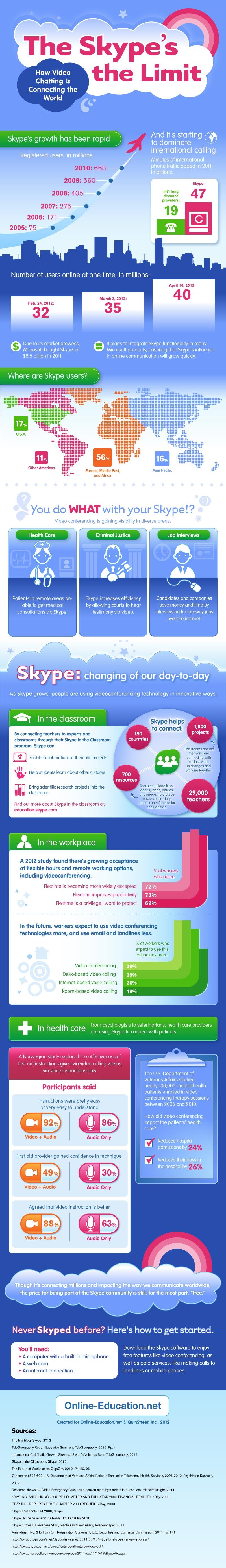 super-skype