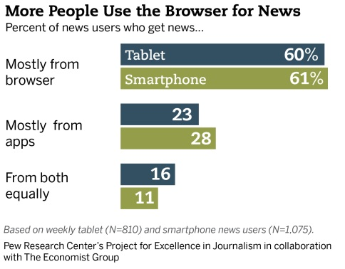 (Fuente Pew Research)