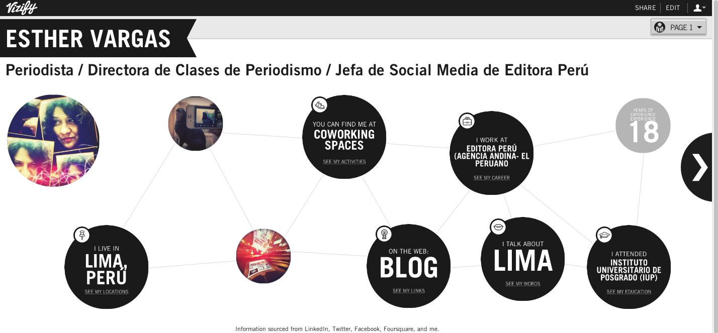 Vizify, un impresionante e interactivo currículo - Clases de Periodismo