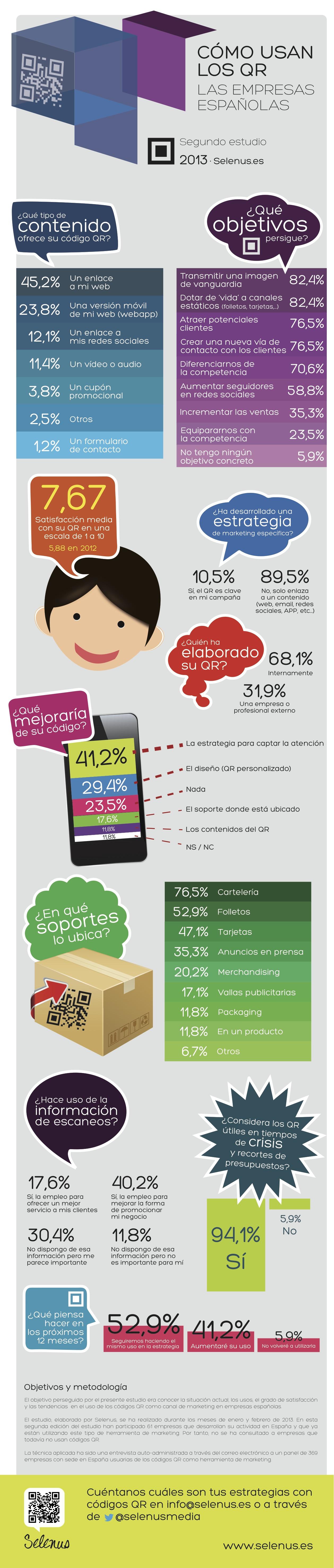 infografico_QR_Espana_2013-1