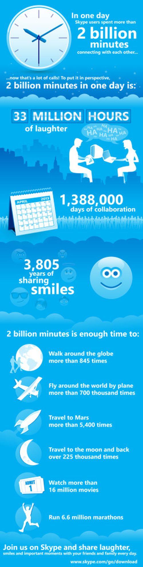 skype_infographic