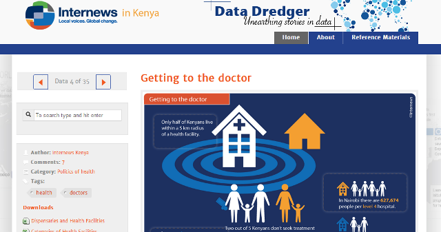 datadredger