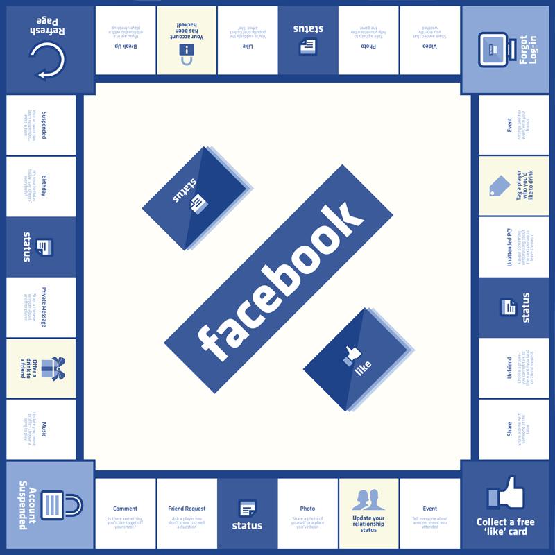 facebook game