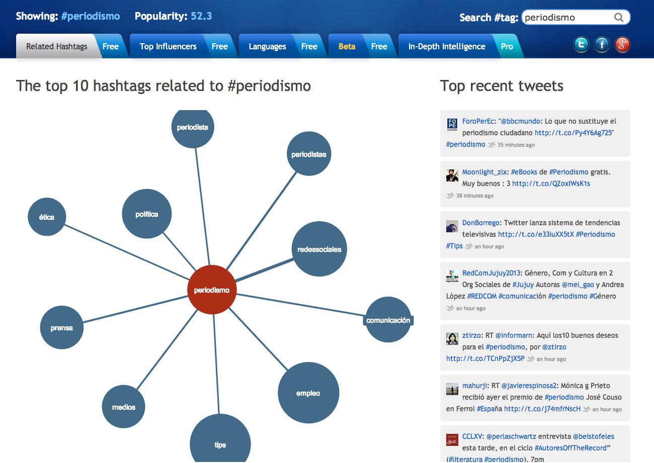herramientahashtags