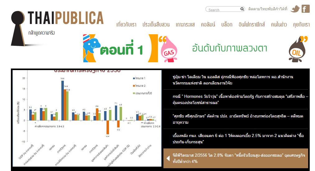 thaipublica