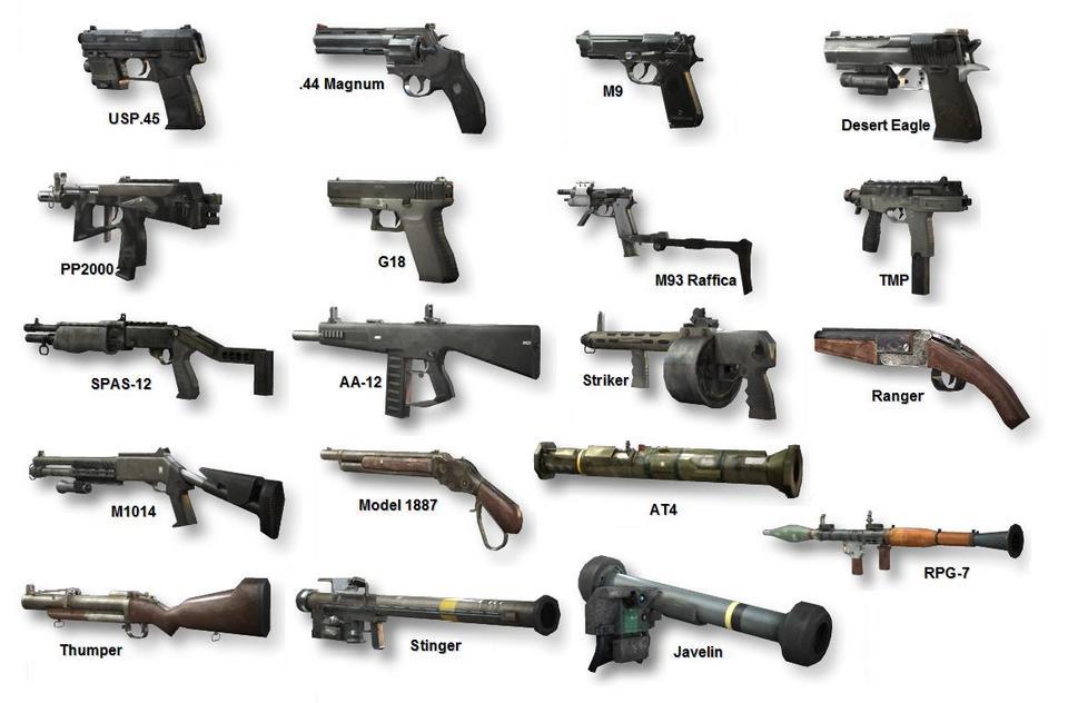 (Fuente Guns&Ammo)