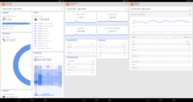 google_analytics_android-730x389