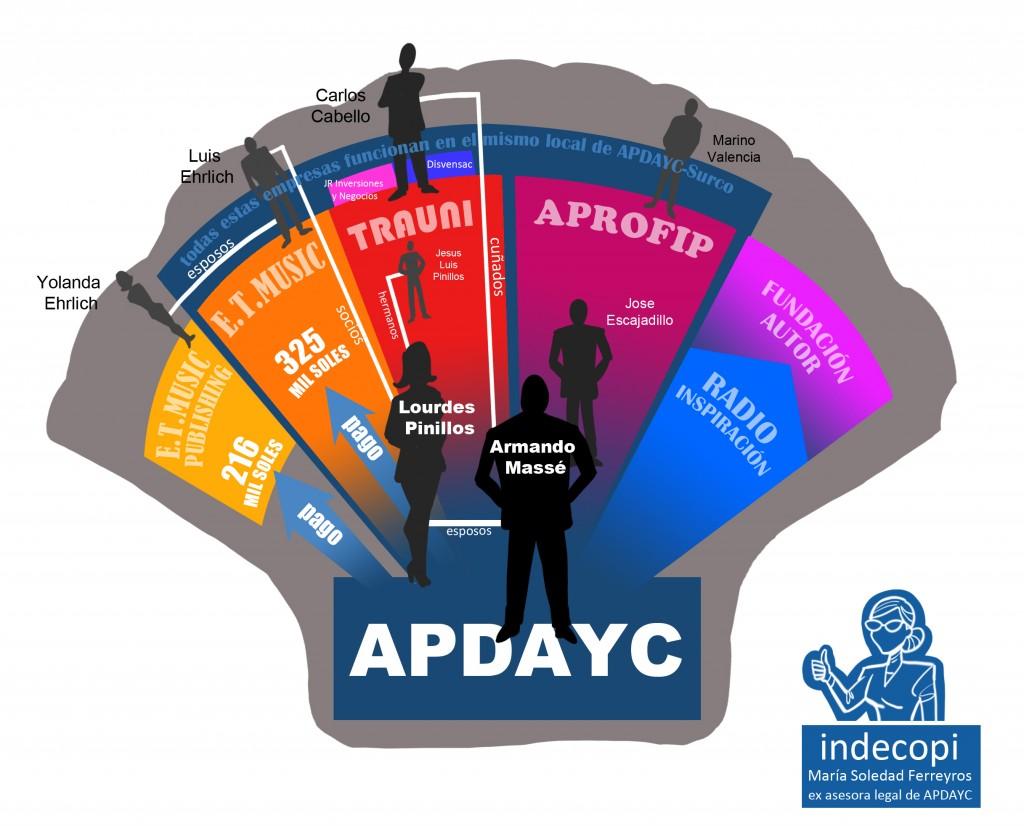 apdayc3