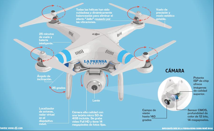 INTERACTIVO DRONE