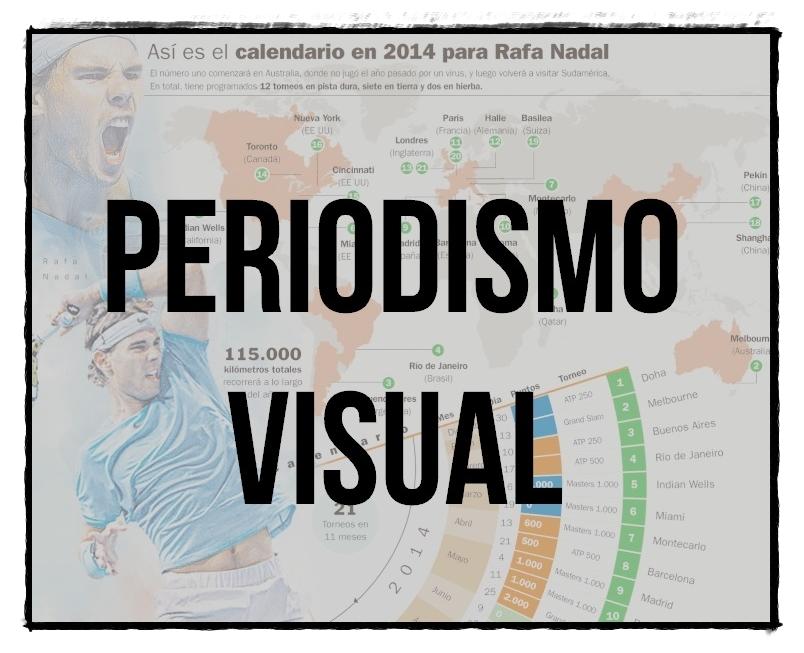 La importancia de generar contenido visual