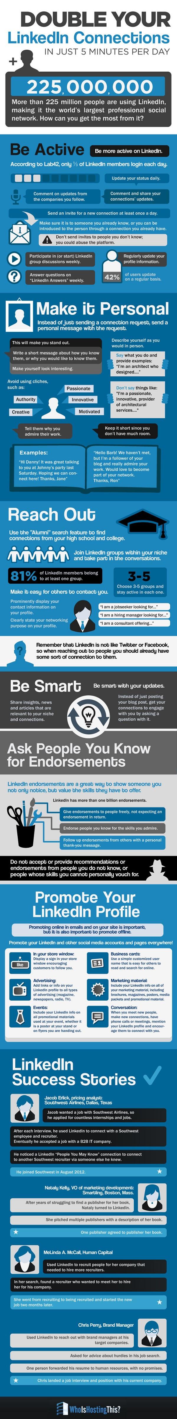 LinkedIn_5_Minutes