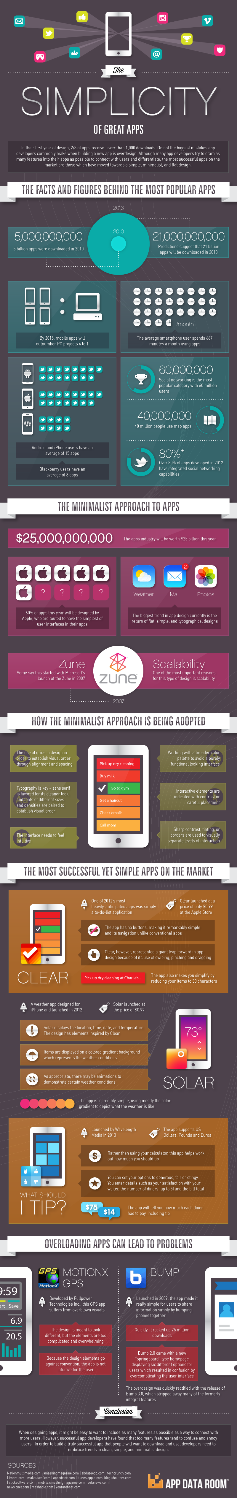 the-simplicity-of-great-apps-infographic