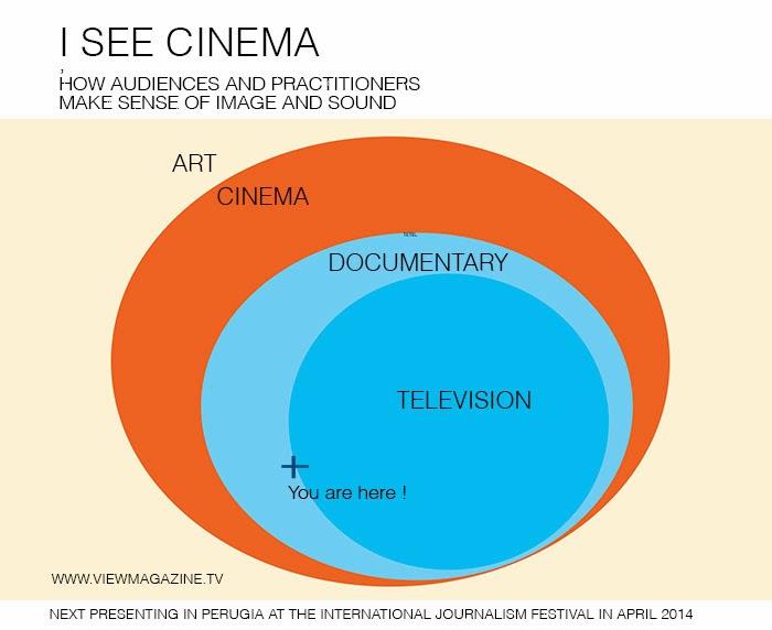 i see cinema