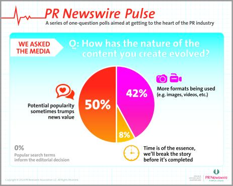 prn-pulse_media-contentevolution_jan2014-hires