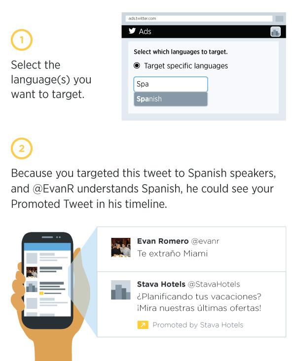 idioma twitter