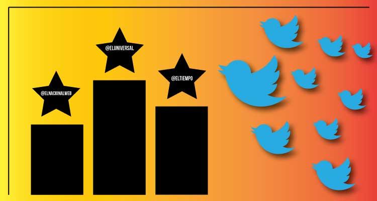 RankingTwitter
