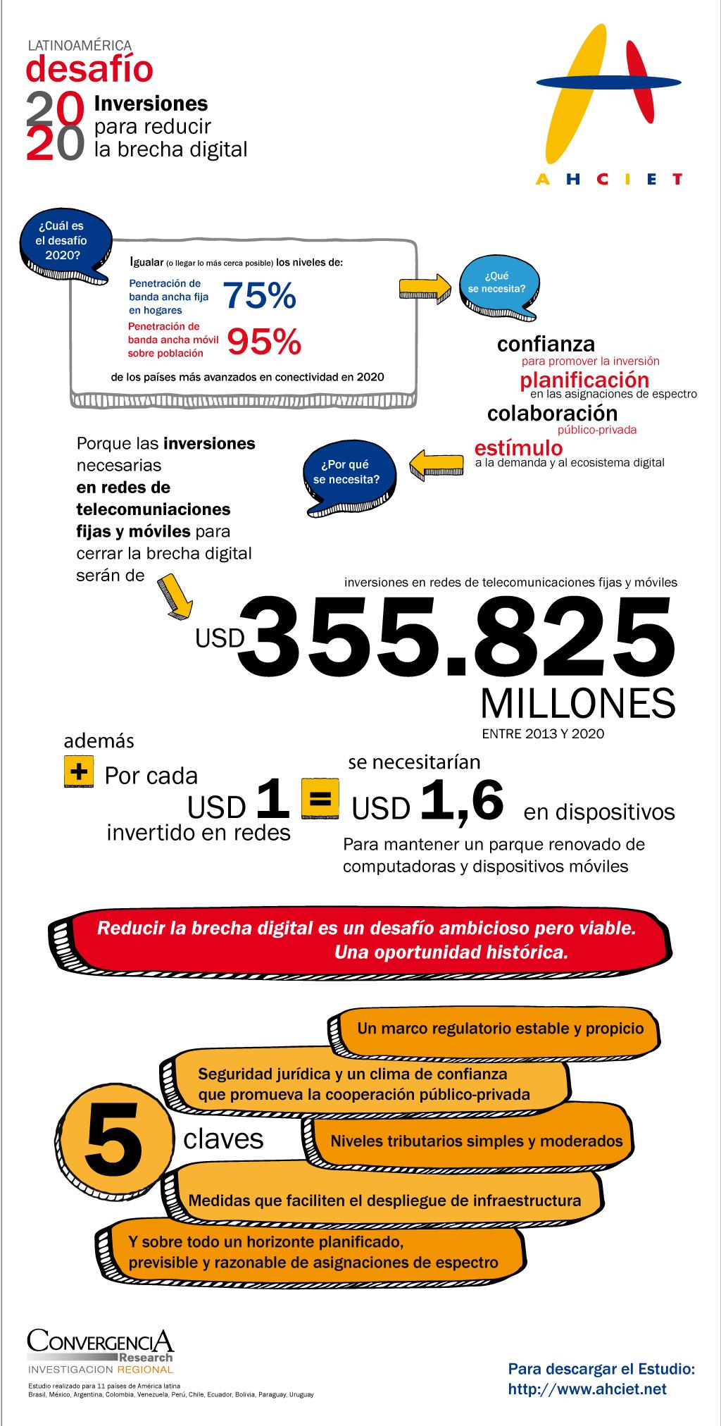 infografía-desafio-2020-v2-ok-diciembre-2013