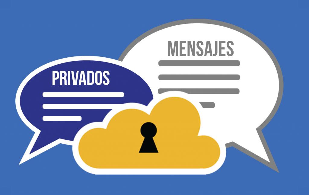 Sugerencias de Facebook para enviar mensajes privados