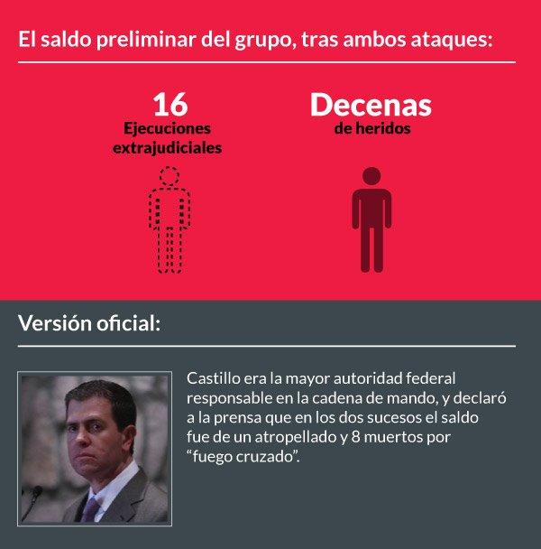 infogra1