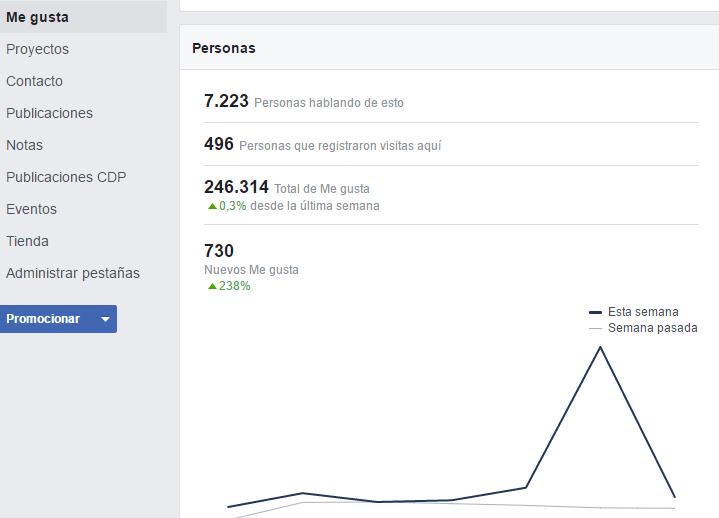 me-gusta-facebook