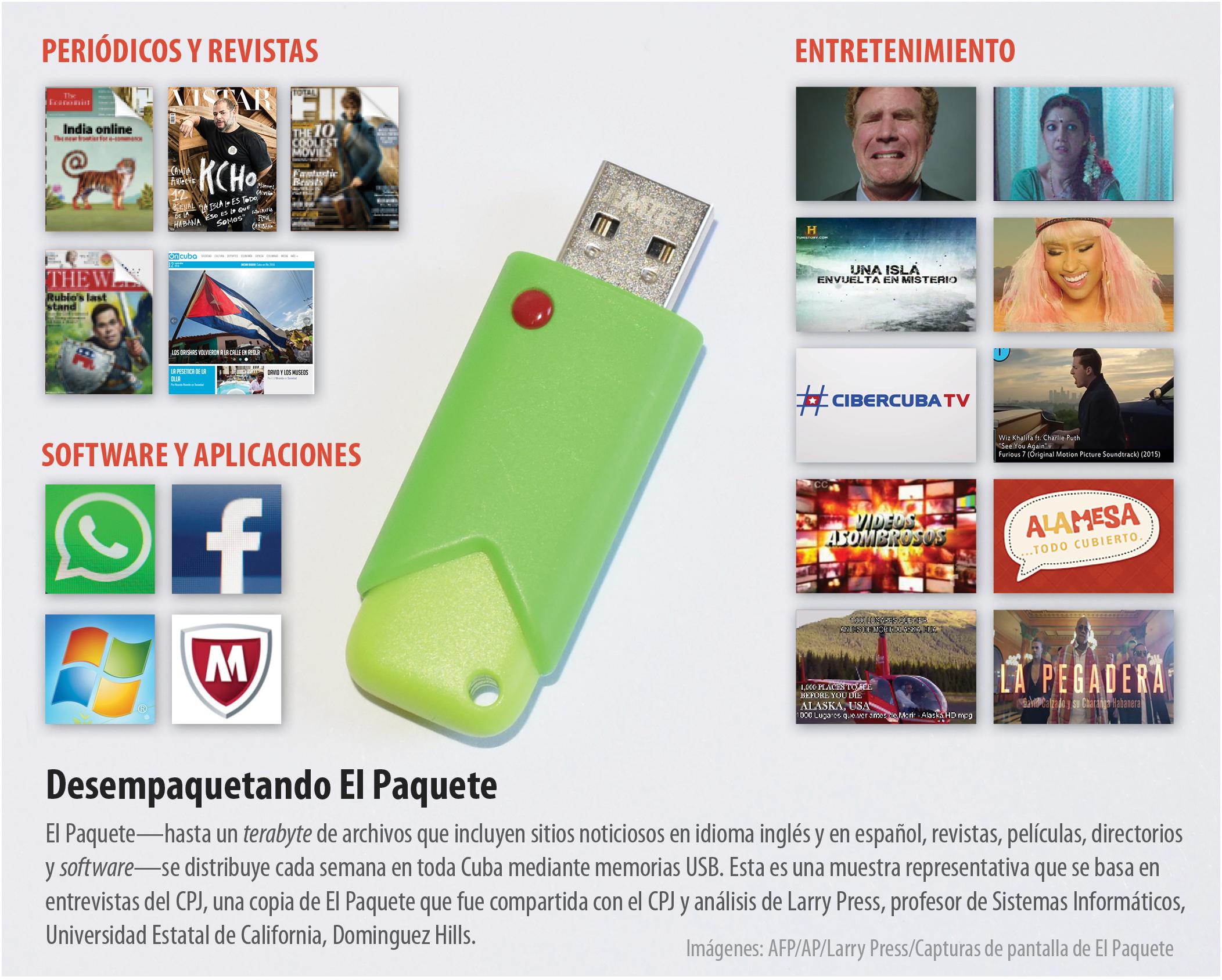 packet-graphic-spanish